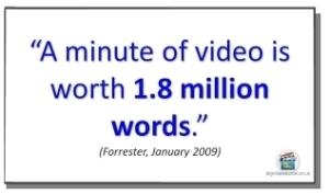 1 video = 1.8 million words